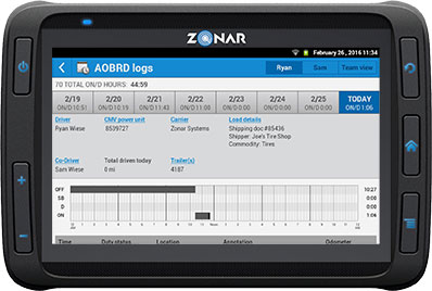 Hours Of Service For Truck Drivers Zonar Systems