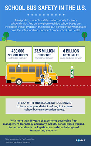 Top 10 Dangerous Roads in the US for Truck Drivers Infographic