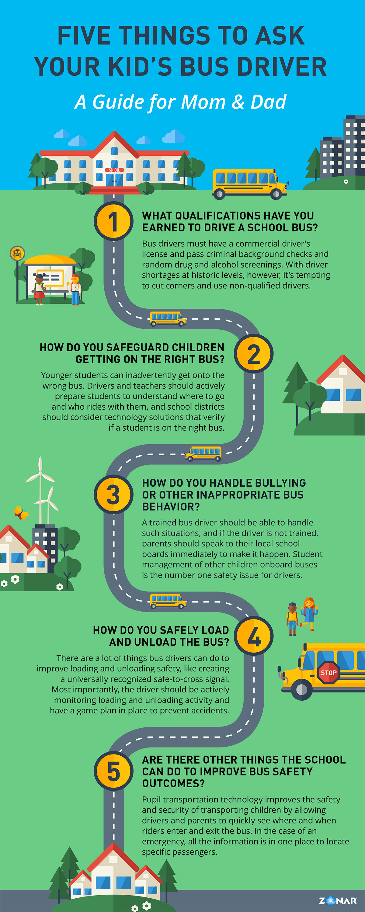 Infographic: 5 Things to Ask Your Kid's School Bus Driver