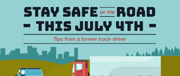 Infographic: Stay Safe on the Road This July 4th