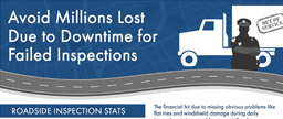 Avoid millions lost due to downtime for failed roadside inspections