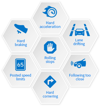 Smart Fleet Management Solutions | Zonar Systems